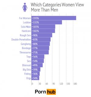 pornhubwomencategories